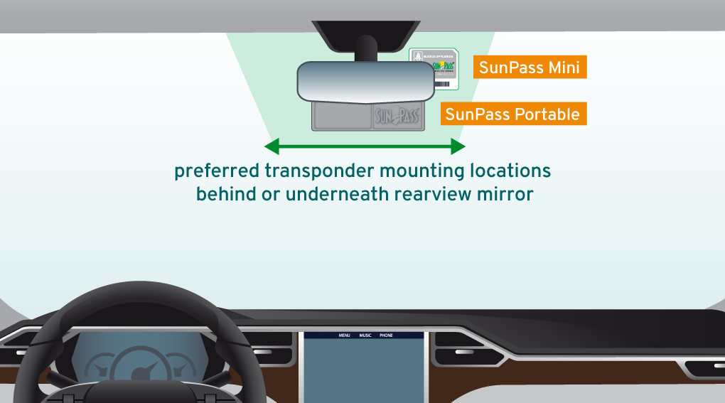 SunPass : SunPass Transponders